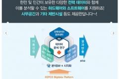 전력데이터분석관리-06
