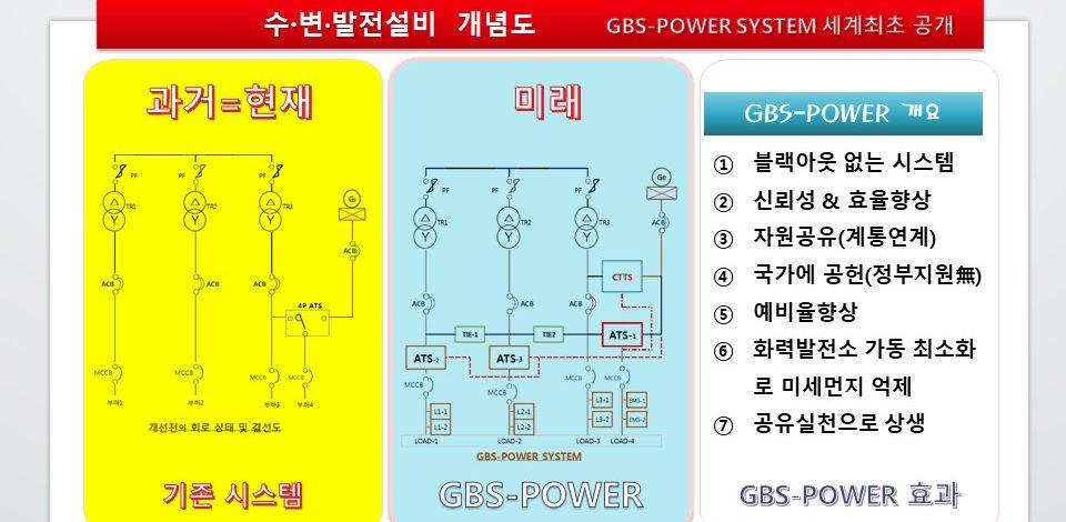 GBS-POWER 소개
